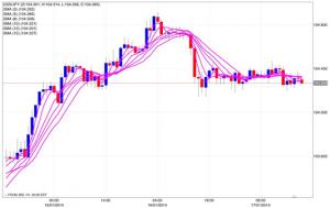 Aforex trading