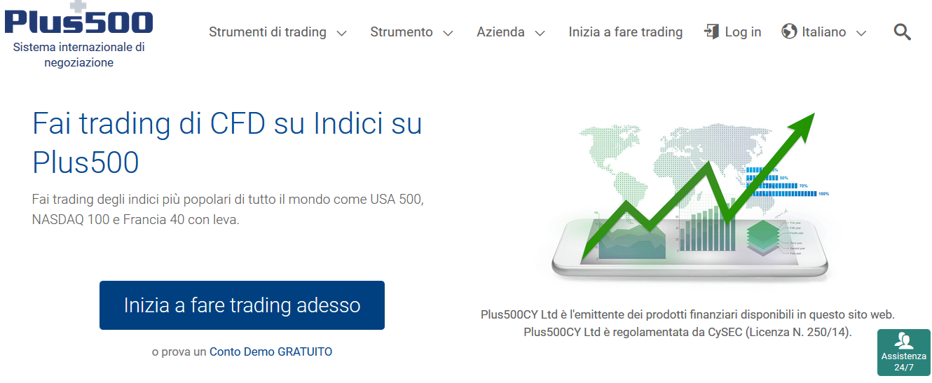 trading indici
