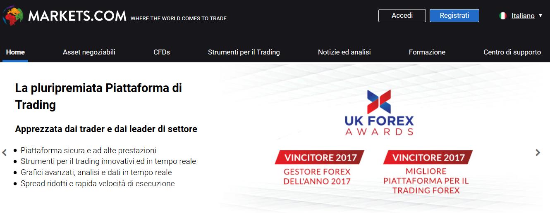 piattaforma markets.com