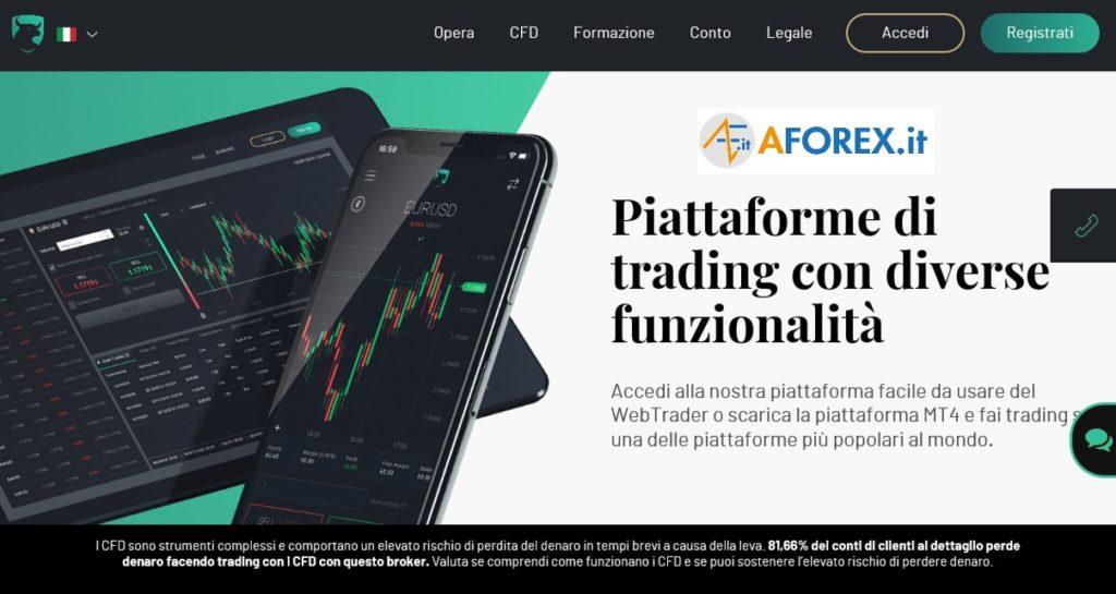 Investous è un sito affidabile per fare forex trading