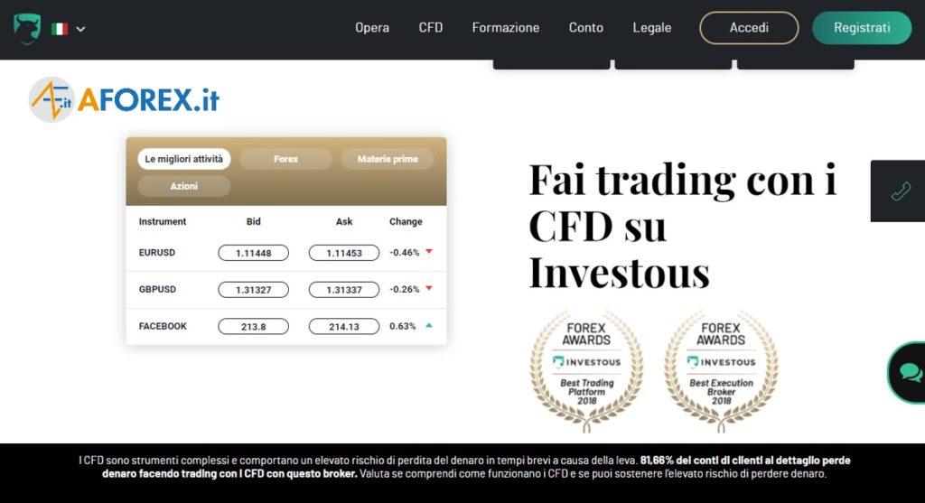 Investous è una piattaforma di trading cfd per investire sul forex