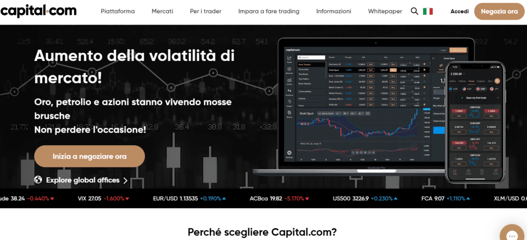 demo capital.com